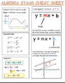 Algebra 1 STAAR Test Cheat Sheet