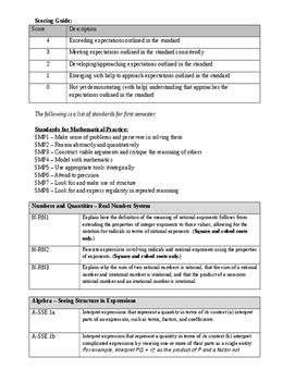 Algebra 1 Second Semester Standards Journal