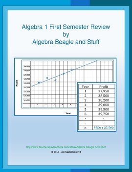Algebra Semester 1 Review
