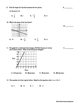Algebra 1: Slope Review Multiple Choice