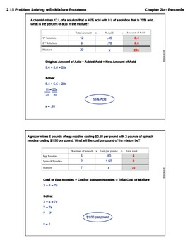 Problem Solving with Mixture Problems (Lesson Plan with Homework)