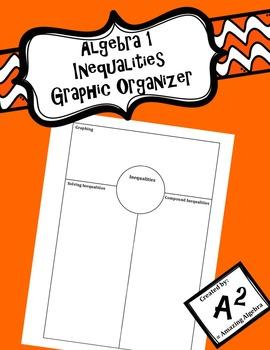 Algebra 1 - Solving and Graphing Inequalities Graphic Organizer