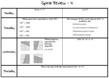 Algebra 1 Spiral Reviews