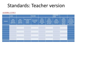 Algebra 1 Standards Based Checklist to Monitor Learning