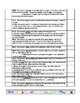 Algebra 1 Standards List - FREE