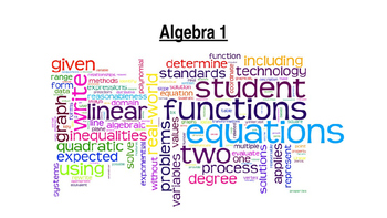Algebra 1 Standards Word Cloud