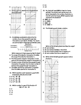 Algebra 1 State Test Review - Functions and Statistics