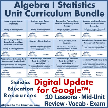 Algebra 1 Statistics Unit Worksheets & Teaching Resources   TpT