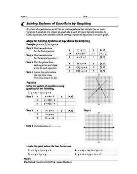 Algebra 1: Systems, Quadratic Equations, and Exponential F