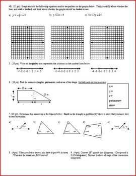 Algebra 1 Test: Inequalities Spring 2008; 2 versions; 2 pages each (Editable)