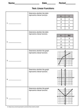 Algebra 1 Test: Linear Functions