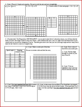 Algebra 1 Test: Linear Functions and Relations; 2 versions; 4 pages ea.-Editable