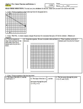 Algebra 1 Test: Linear Functions and Relations Fall 2010 (Editable)