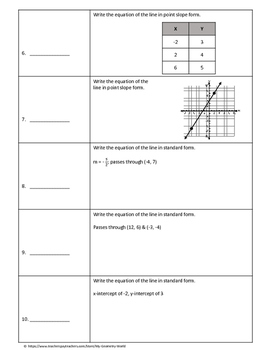 Algebra 1 Test Review: Linear Equations