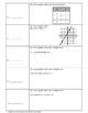 Algebra 1 Test Review: Linear Equations
