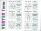 Algebra 1 - Transformations of Quadratic Functions - Vertex Form - Foldable