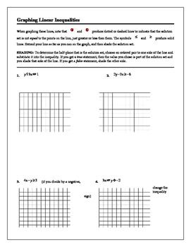 Algebra Tutorial & Worksheets: Graphing Linear Inequalities