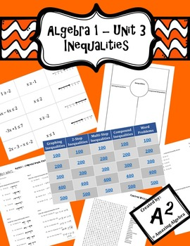 Algebra 1 Unit 3 - Inequalities