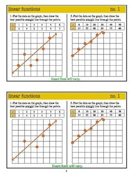Algebra 1 Warm Ups: Linear Functions (Common Core standards)