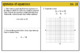 Algebra 1 Warm Ups: Systems of Equations (Common Core standards)