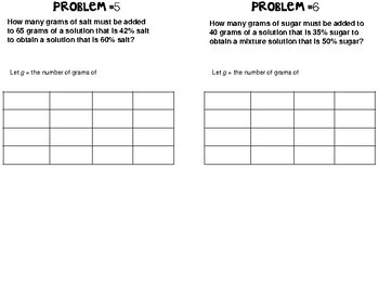 Algebra 1 - Weighted Average and Mixture Problems - TASK CARDS w/ Answers