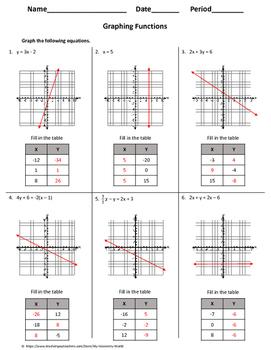 Algebra 1 Worksheet: Graphing Functions