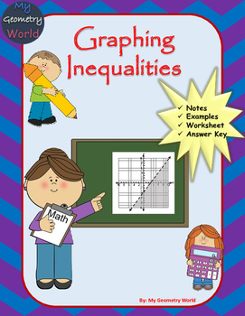 Algebra 1 Worksheet: Graphing Inequalities