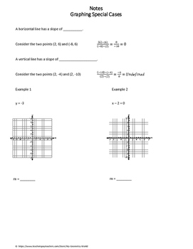 Algebra 1 Worksheet: Graphing Special Cases