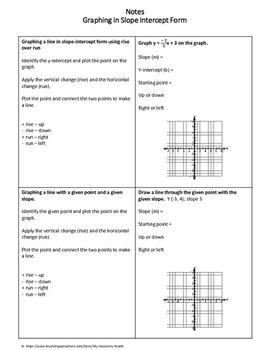 Algebra 1 Worksheet: Graphing in Slope Intercept Form