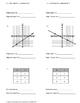 Algebra 1 Worksheet: Point Slope Form