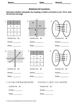 Algebra 1 Worksheet: Relations & Functions