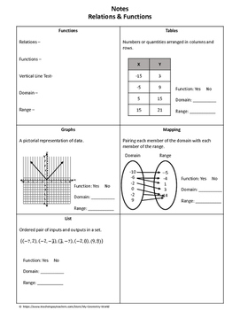 Algebra 1 Worksheet: Relations & Functions by My Geometry World | TpT