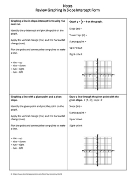 Algebra 1 Worksheet: Review Graphing Linear Equations