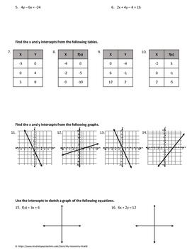 Algebra 1 Worksheet: Using Intercepts