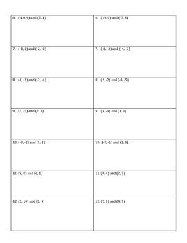 Algebra 1 - Writing Equations Partner Problems