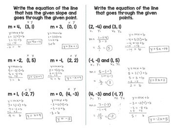 Algebra 1 - Writing Equations in Slope-Intercept Form from Points Foldable