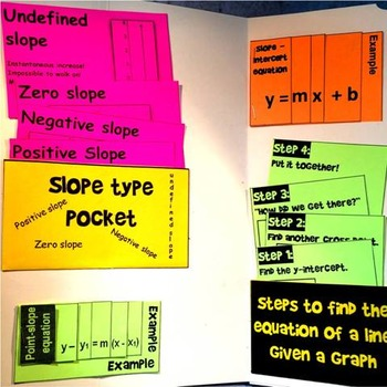 Algebra Interactive Notebook Flippables