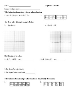 Algebra 1 test slope intercept form, functions, translations