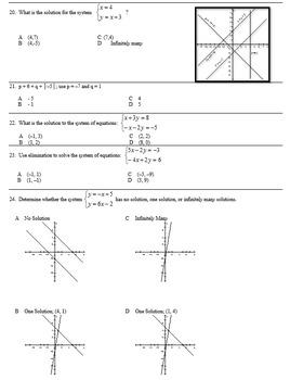 Algebra 1A Final Exam (First Semester)