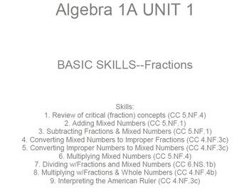 HS [Remedial] Algebra 1A UNIT 1: Fraction BASICS (5 worksheets; 7 quizzes)