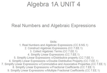 HS [Remedial] Algebra 1A UNIT 4: Real Nos;Alg. Expressions (5 wrkshts;7 quizzes)