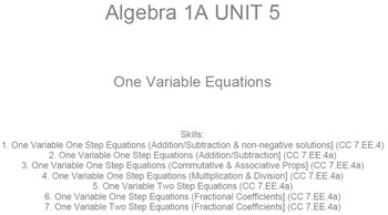 HS [Remedial] Algebra 1A UNIT 5: One Variable Equations (5