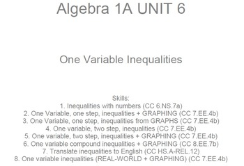 HS [Remedial] Algebra 1A UNIT 6: One Variable Inequalities (5 wrkshts;7 quizzes)
