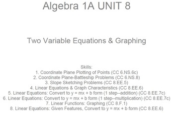 HS [Remedial] Algebra 1A UNIT 8: Two Variable Equations (5 wrkshts;7 quizzes)