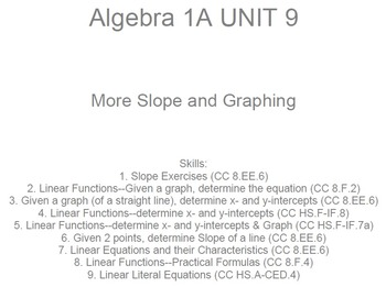 HS [Remedial] Algebra 1A UNIT 9: More Slope & Graphing (5