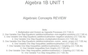 HS [Remedial] Algebra 1B UNIT 1: Concepts REVIEW (5 wrkshts;7 quizzes)