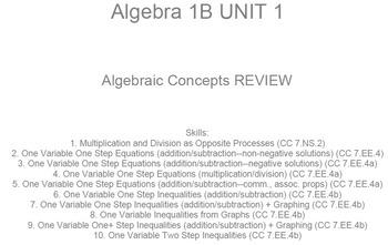 HS [Remedial] Algebra 1B UNIT 1: Concepts REVIEW (5 wrksht