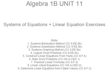 HS [Remedial] Algebra 1B UNIT 11: Systems of Equations+ (5 wrkshts;7 quizzes)