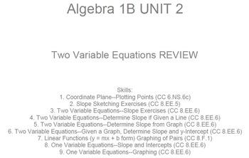 HS [Remedial] Algebra 1B UNIT 2: 2 Var. Equations REVIEW (