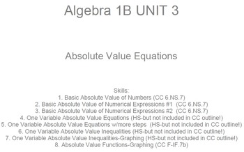 HS [Remedial] Algebra 1B UNIT 3: Absolute Value Equations (5 wrkshts;7 quizzes)